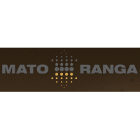 Mato Ranga, UAB